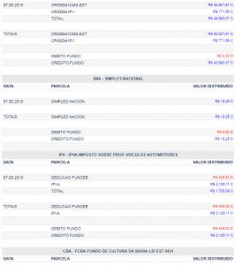 pre 2 266x300 - Camacan recebeu nesta terça-feira (7), repasse de R$ 184.790,26 - o tempo jornalismo