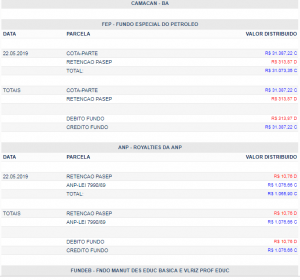P 1 300x280 - Camacan: A prefeitura de Camacan recebeu hoje R$ 94.397,63 - o tempo jornalismo